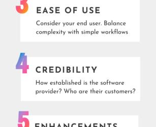 7 Factors to Consider When Choosing CannabisSoftware